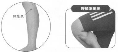 急性腰扭伤