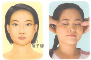 额头纹-眼角纹