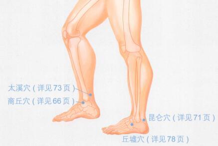踝关节扭伤
