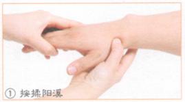 腕关节损伤