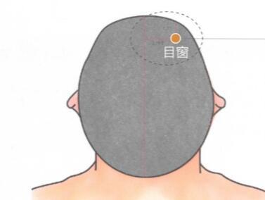 目窗穴位置图